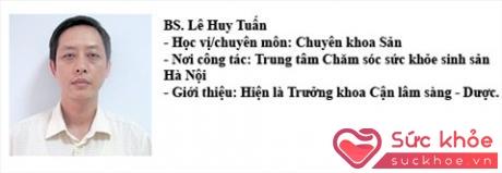 BS Lê Huy Tuấn